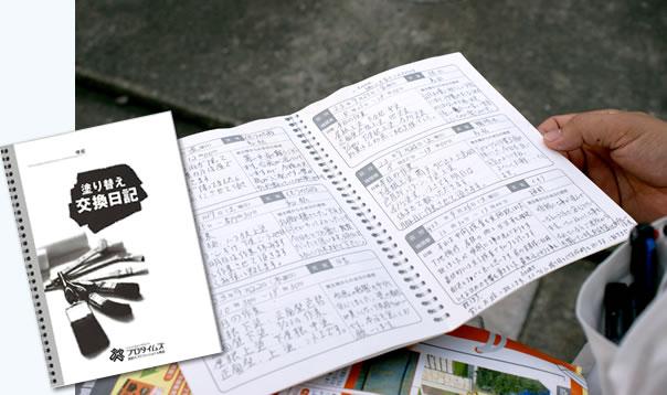 お留守のときでも安心。その日の内容を「塗り替え交換日記」で毎日ご報告